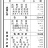 ムーンスター 第90期決算公告 / 福岡県久留米市でなぜゴム産業が栄えたのか?