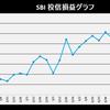 株式投資 6月第4週の成績