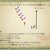 マンD基礎論1補足〜想定問答集〜