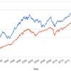 メルクは優良株だが、長期投資家はリスクも理解する必要あり(分析記事)