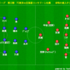 【FC東京】 J1リーグ第12節 vs北海道コンサドーレ札幌 プレビュー