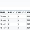 GitHub に csv・tsv のファイルをアップすると、いい感じに表現してくれる。