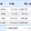 日本株はボロボロの1日・・・