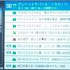 秋篠宮家の結婚条件:家の格の実態