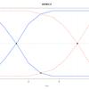 RでPSM分析 #TokyoR