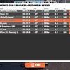 CVR World Cup League Race