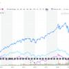 投資の核に据えるべきは米国インデックス