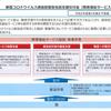 新型コロナウイルス感染症緊急包括支援事業(障害福祉サービス等分)の実施について 2020.7.9