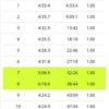 ランニングメモ 2020年10月14日 10km走