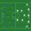 【マッチレビュー】19-20 ラ・リーガ第37節 バルセロナ対オサスナ