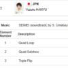 平昌五輪フィギュアスケート男子フリー羽生結弦のエレメンツ!フェルナンデスやライバルの要素は?