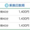 【再開2日目】12/10(日)豊田市の(株)エイト での起業塾卒業しました!