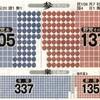宗教界と参議院選挙