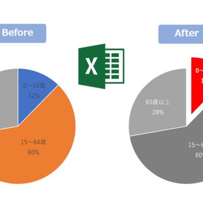 【Excel】円グラフ、なんとなく使ってない?作り方や種類、見やすくする小技まで紹介