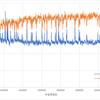 KPPT型評価関数のボナンザメソッドによる学習