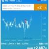 【株初心者】 利益10万超えました! サラリーマン投資家