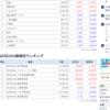 7/23終了時点の米国株チャート