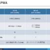 セルラー系LPWA ~LTE-M、NB-IoT、LTE Cat.1~