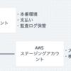 入社後にAWSアカウントの整理とAWS SSOを導入した話