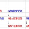【文通村】3/31の回送便