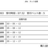 【日本ダービー(東京優駿)最終予想2020】無料でG1買い目公開