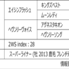 POG2020-2021ドラフト対策 No.140 ルクシオン
