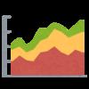 情報処理技術者試験の合格基準と合格率