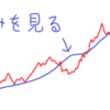 長期投資の醍醐味 -王道を往くー