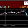 後場の株価値上がり率ランキング2021/4/28