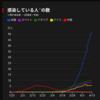 世界大恐慌の大ピンチを大チャンスに大反転させる日本とは?