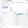 Googleアナリティクスのリピートの回数とは?