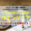 【キッズマネー講座】ミライのおしごと体験 ITエンジニア 東京・武蔵小杉グランツリー 2019年8月3日