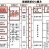 川崎兵と条例を廃止へ追い込め!