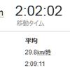 アベレージ30kmチャレンジ