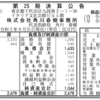 株式会社角川春樹事務所 第25期決算公告