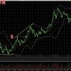 ビットコインFX 7月17日チャート分析
