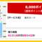 【ハピタス】楽天カードで8,000pt(7,200ANAマイル)! さらに8,000円相当ポイントプレゼントキャンペーンも!