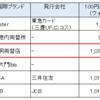 旅行記 仁川国際空港で海外キャッシング。レート比較&ATM利用方法