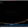 トレード記録 8/13 EUR/USD 18:00〜24:00 -85pips