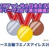 ユースオリンピック ブエノスアイレス2018 U-18フットサル日本女子代表が準決勝進出!