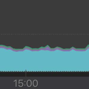 システム移行メンテナンスにおける一部時間帯に更新されたデータが消失した原因のご報告