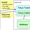 Lua on Tyrant: DBサーバにLLを組み込む