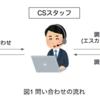 【CREウィーク月曜日】toC サービスの CRE における SLO の考え方