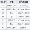 【プロ野球】セイバーメトリクスまとめ