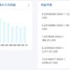 HashFlareクラウドマイニング(60日目) DASH爆裂ダウン