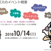 10月14日 アクアリウムバス 浅草