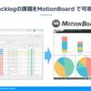 Backlogの課題をMotionBoardで可視化