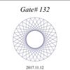 本日、星の扉から見た2017年の人類の集合意識的なテーマ:11.12 Gate#132 Contact
