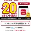 東京ディズニーリゾートのチケットをファミリーマートのd払いでお得に購入できました