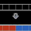 プログラミングにおける「半開区間」